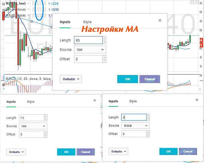 Profit bitcoin vs trader bitcoin sua