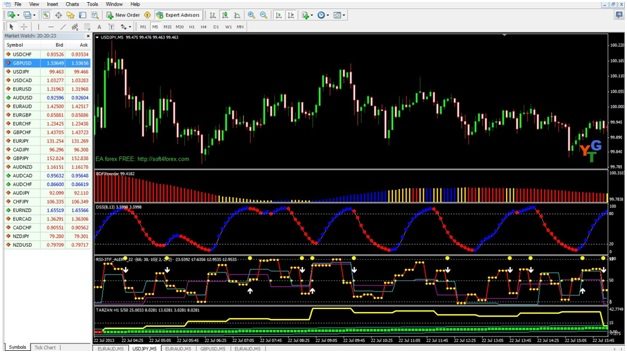 trend Turbo 5 Minute Forex binar strategie de tranzacționare Opțiuni