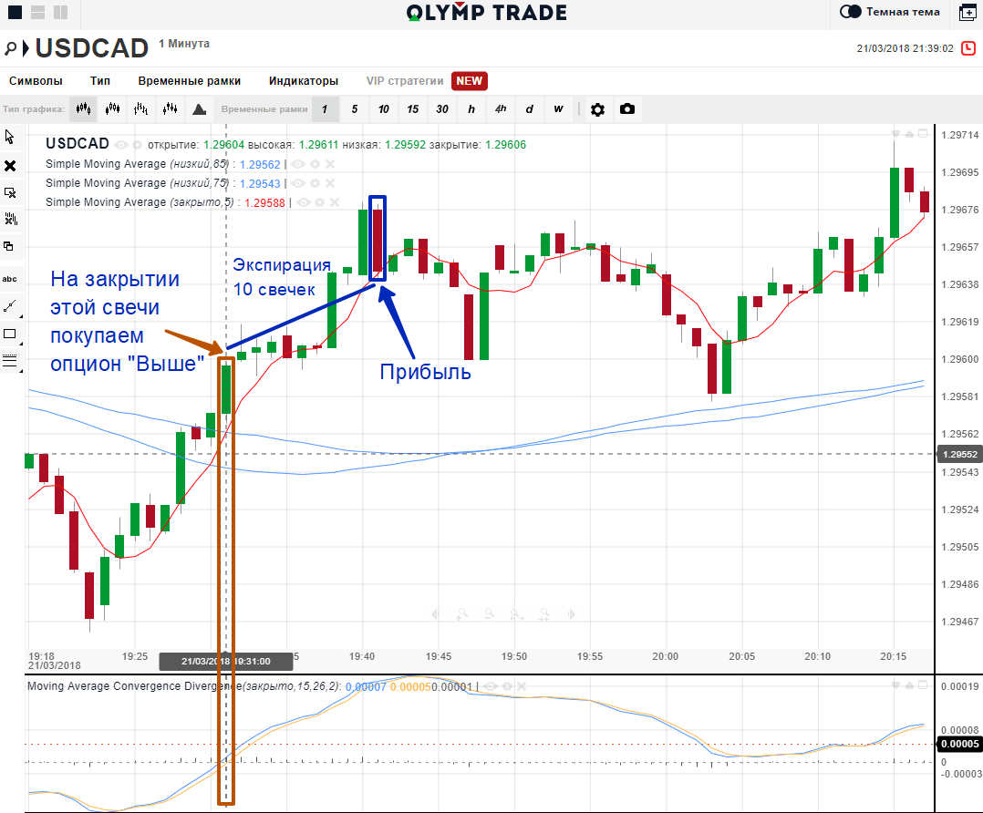 Stock Trend System