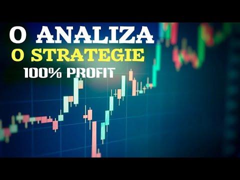 Strategia Binary Buzz Kill - Opțiuni binare - productis.ro