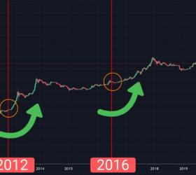 Voi face bani pe bitcoin - productis.ro