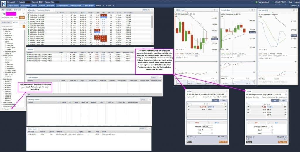 Nadex Review - Tranzacționarea opțiunilor binare sau eșecul?   Rang Forex
