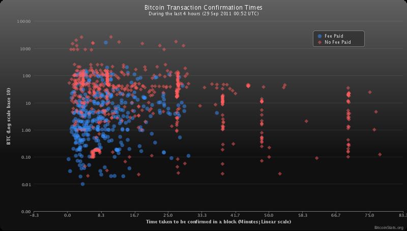 Cine este adevăratul creator al Bitcoin - productis.ro