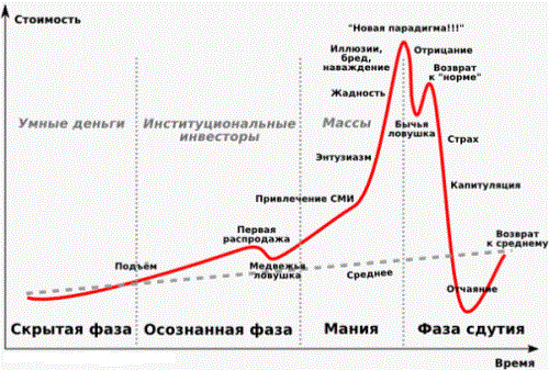 venituri venituri internet