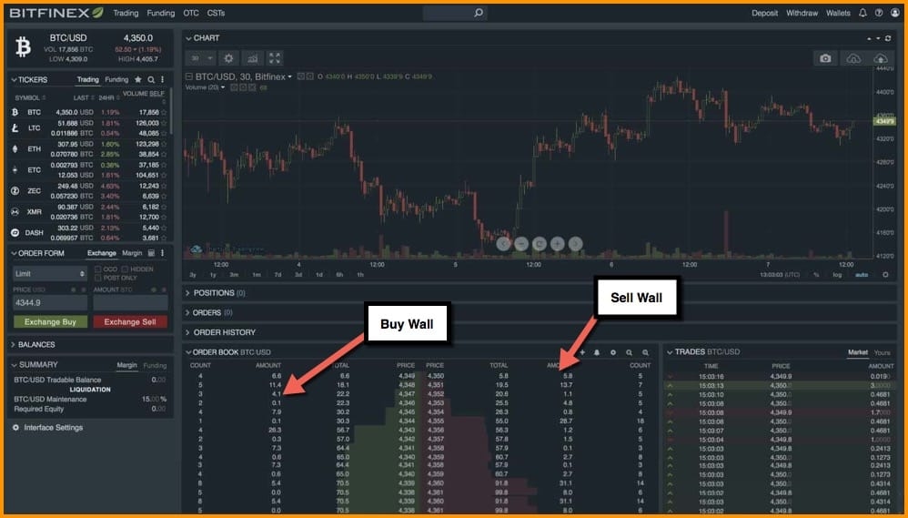 recenzii bitfinex