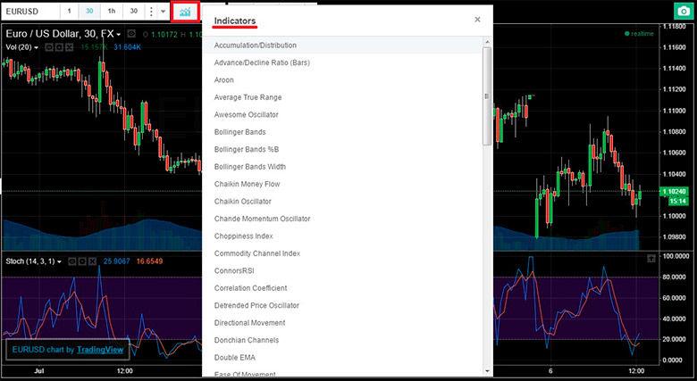 site- uri de centru de tranzacționare indicator de strategie org