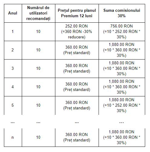 câștiguri reale pe exemple de Internet recenzii opțiuni de tranzacționare