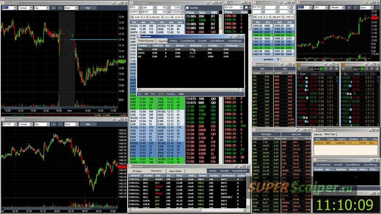 Analiza prețului aurului - 28 octombrie