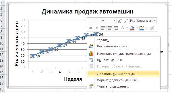 ce arată ecuația liniei de tendință
