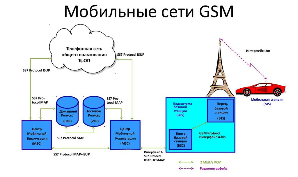 Securitatea rețelelor wireless. Tipul de securitate și criptare a rețelei wireless. Care să alegi