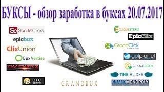 principiile de lucru ale unui centru de tranzacționare