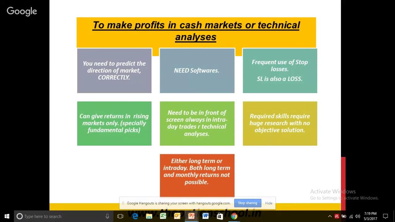 strategie de tranzacționare cu opțiuni binare plătite
