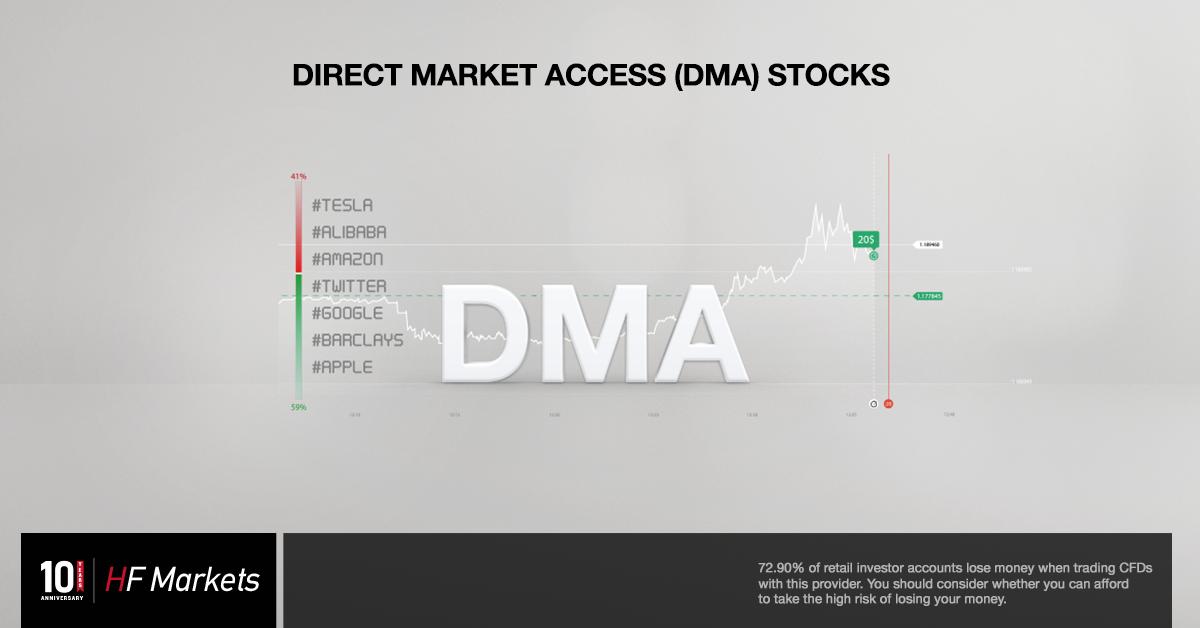 piețele de opțiuni sunt