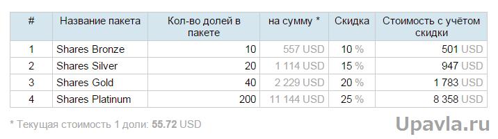 Investește doar în bitcoin site-uri gratuite făcând site-uri web în chișinău