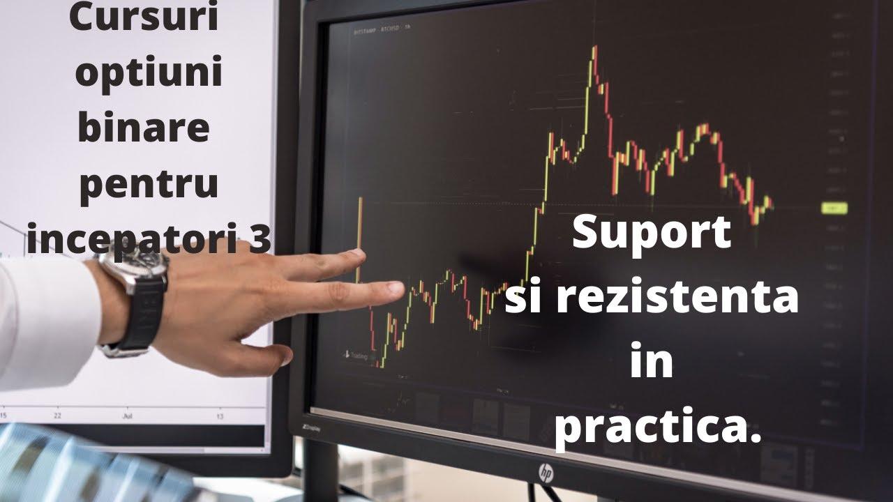 Tranzacţionarea opţiunilor binare - riscuri mai mari decât la Forex - | productis.ro