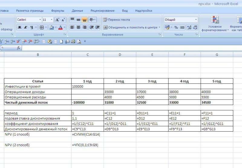 opțiuni de calcul al venitului