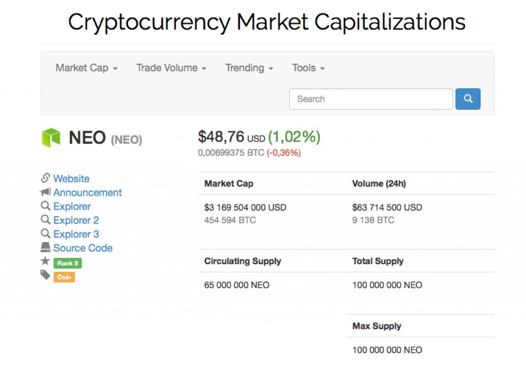 Crypto Trading Bot folosind TradingView - Cum să ghidați