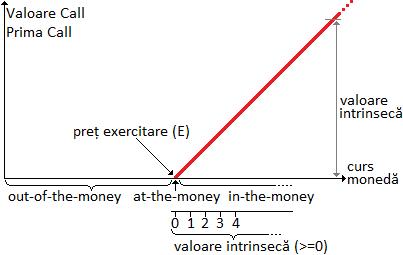 Volatilitatea În Pietețe Financiare ▷ Ce Este Și Cum Poate Fi Tranzacționată
