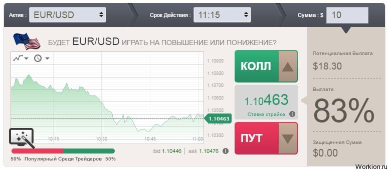 Topul de rating al brokerilor Forex 20. Suma minimă a depozitului