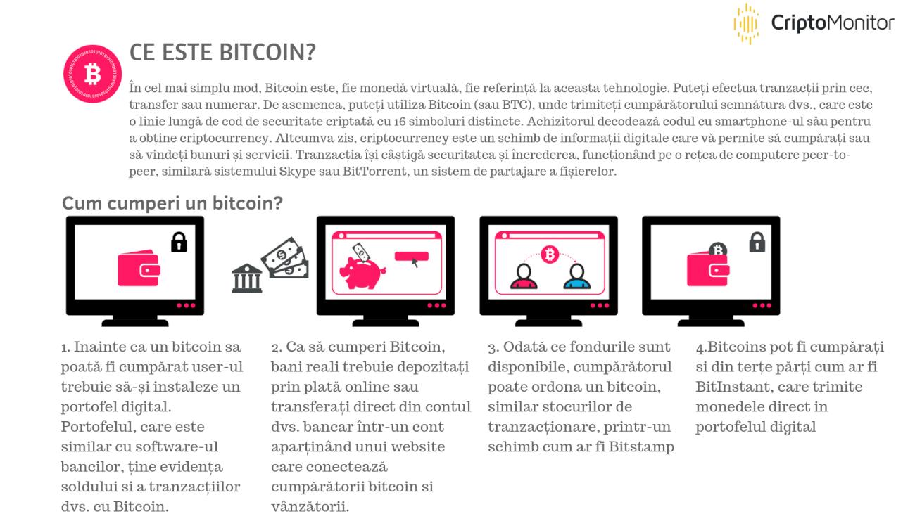 cumpărați bitcoin prin schimb