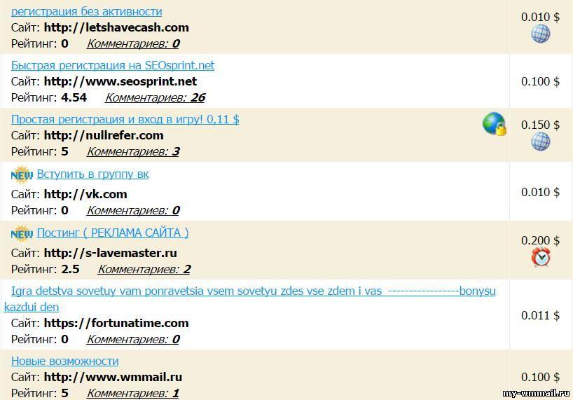 câștiguri prin completarea unui profil pe Internet descrierea barelor în tranzacționare