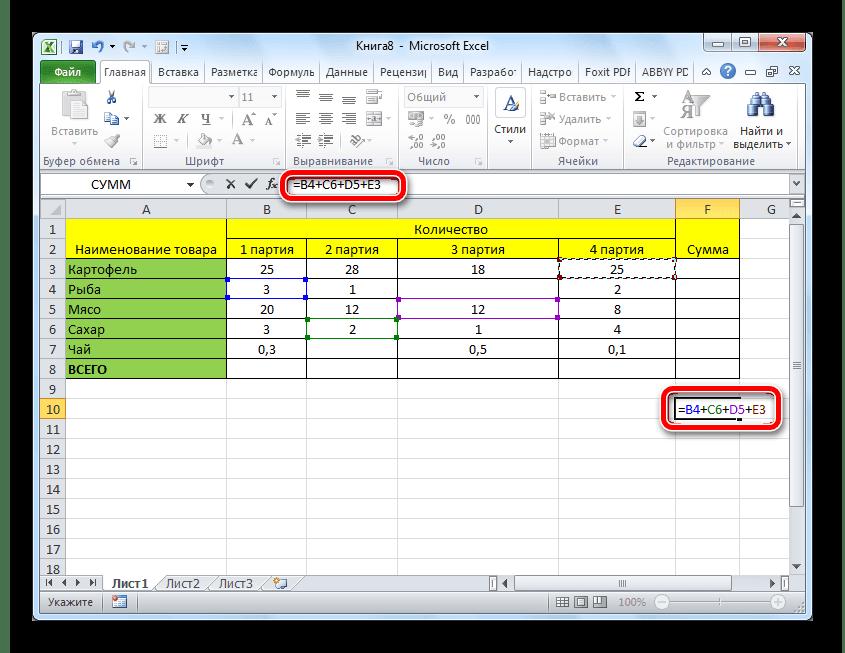 formula pentru calcularea prețului opțiunii
