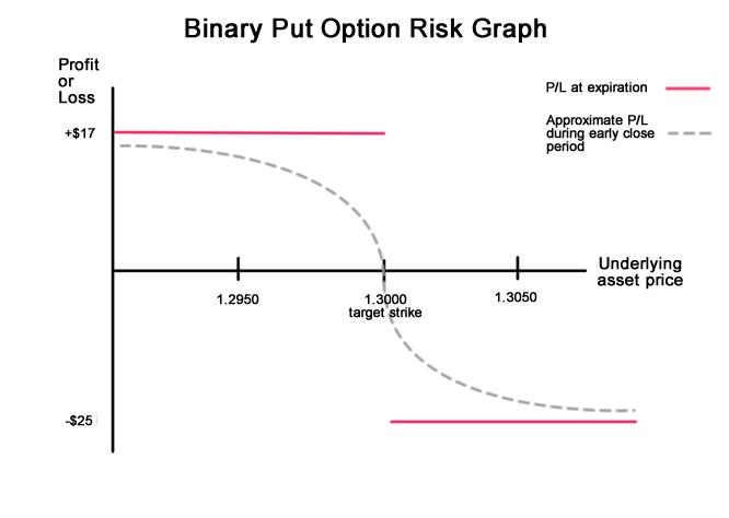 opton q opțiuni binare