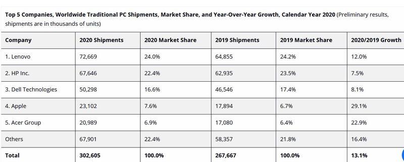piața opțiunilor 2020 2020