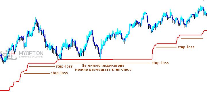indicator de inversare a tendințelor pentru opțiunile binare aplicația face bani