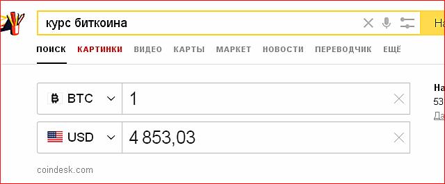 indicator parabolc opțiuni binare câștiguri profitabile pe internet, fără investiții