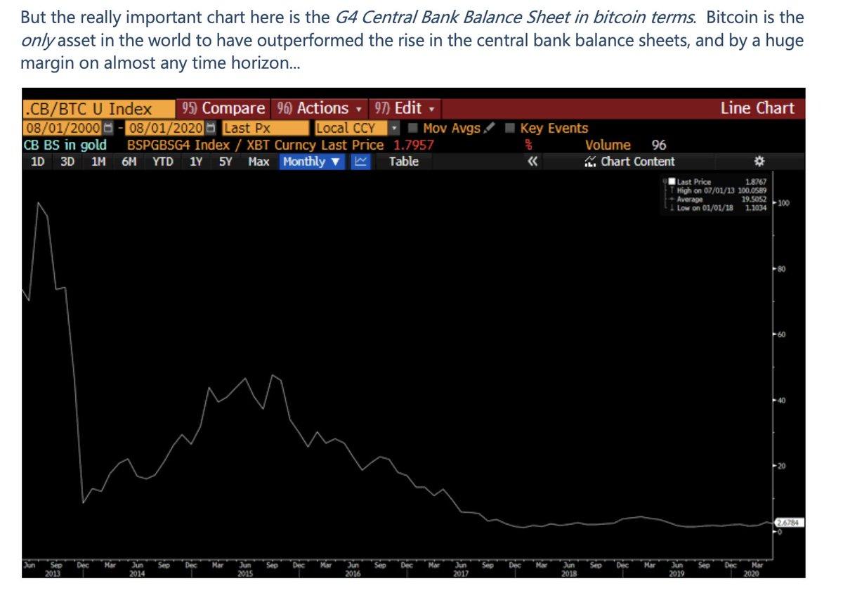 Coinbase – Buy & sell Bitcoin în App Store