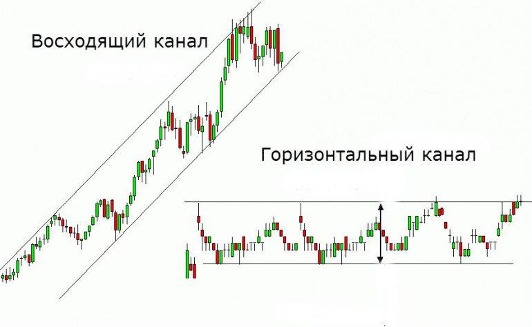 PIN-ul Bar Forex Strategia Modele de diagramă   productis.ro