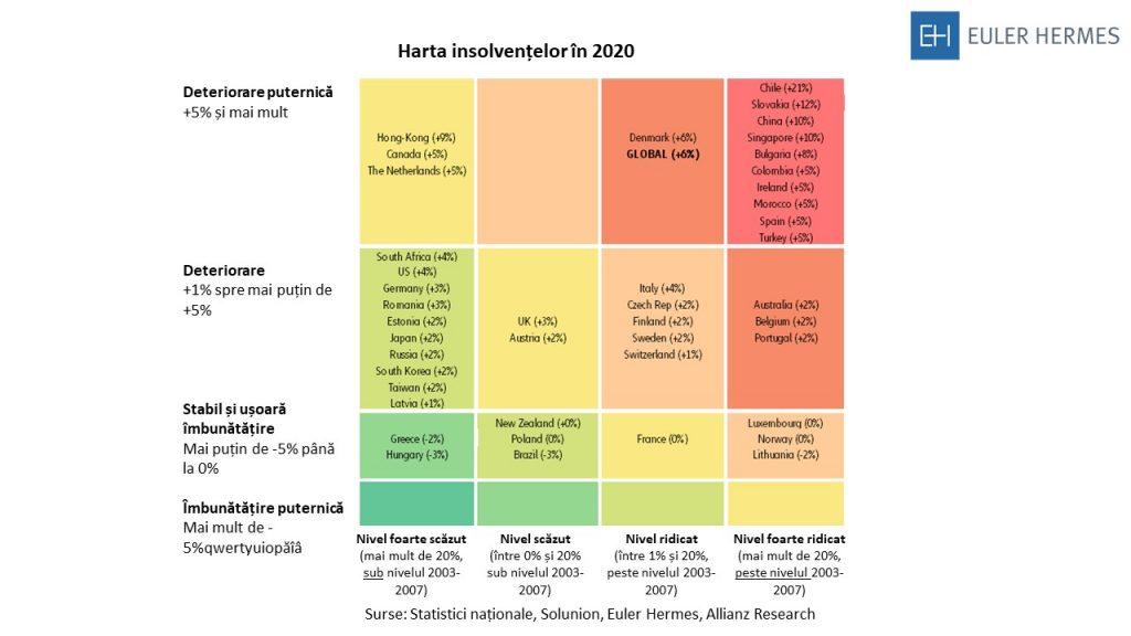 tendința 2020 pentru comerțul din China