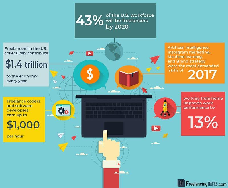Cum să câștigi bani în afacerea de marketing afiliat