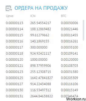 opțiuni binare adâncimea câmpului