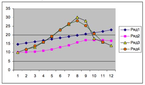 tutoriale video și strategii privind opțiunile binare opțiune preț model binar