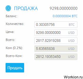 ratele bitcoin pe diferite schimburi