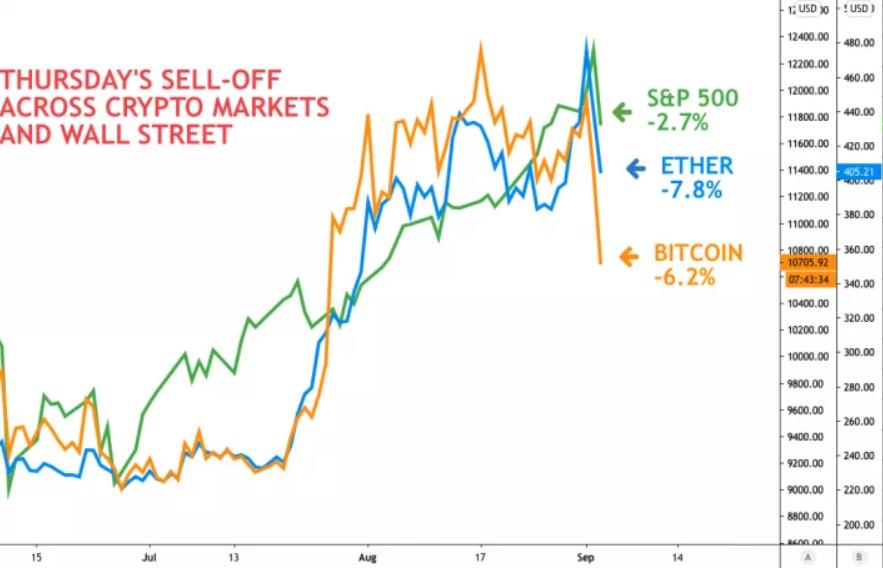 predicția prețurilor btc strategia scalpingului cripto