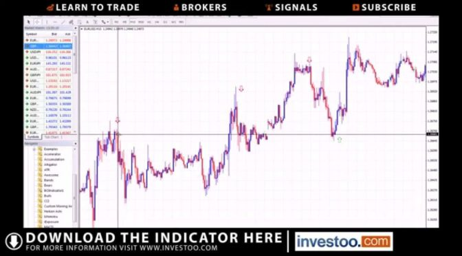 Care sunt acești indicatori?