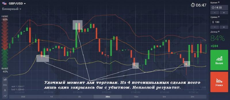 MAMA 3 Forex binar strategie de tranzacționare Opțiuni