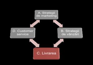 MetaTrader la opțiuni binare