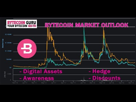 perspective bytecoin