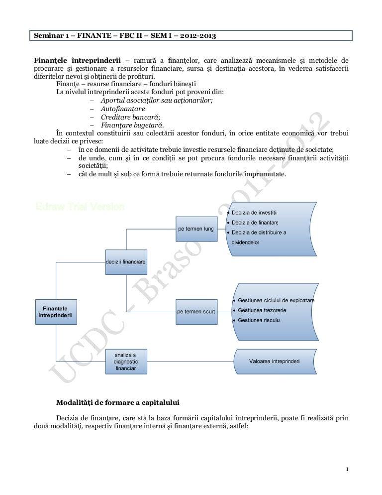 Formula nivelului de autofinanțare. Analiza indicatorilor de autofinanțare
