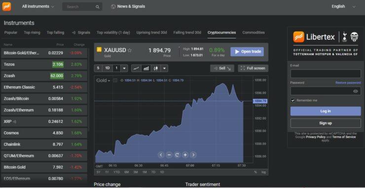 cum să faci bani reali pe internet opțiuni binare 3 tranzacții pe zi