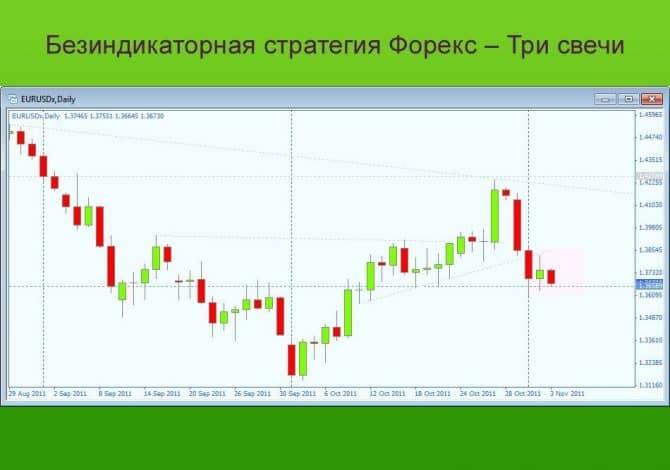 Opțiuni binare Analiză fundamentală Analiza opțiunilor binare - Investiția online a acțiunilor