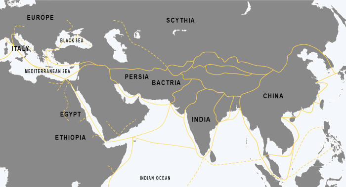 sat central asia trading
