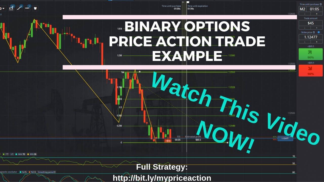 strategie binară de tranzacționare