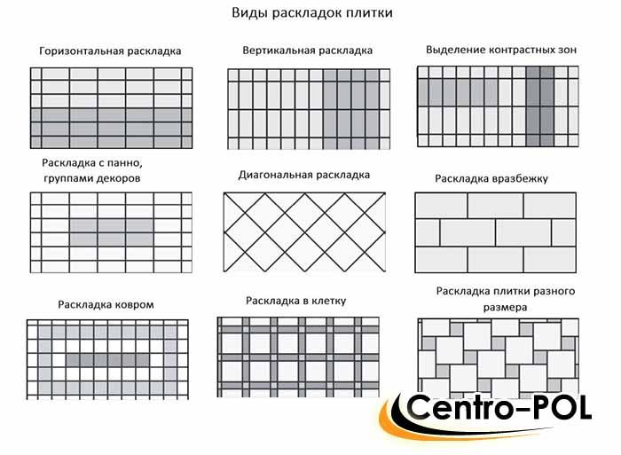 Cum să setați diagonala acoperișului. Acoperisuri DIY