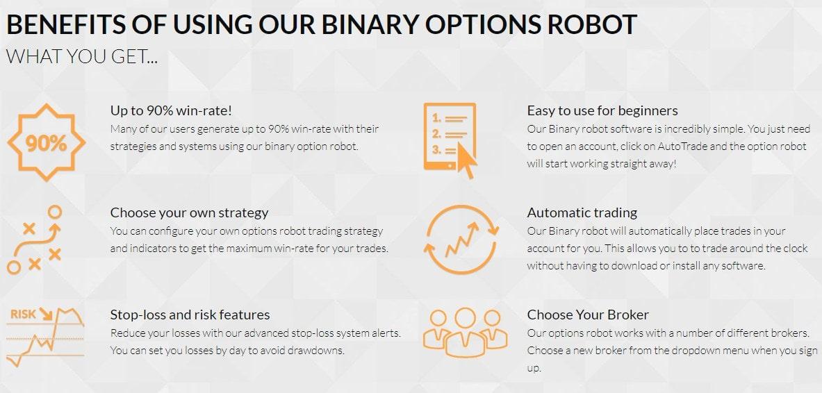 Opțiune binară robot