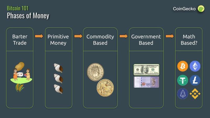 platforme de tranzacționare cu opțiuni binare cu cont demo creați un site web pentru a face bani